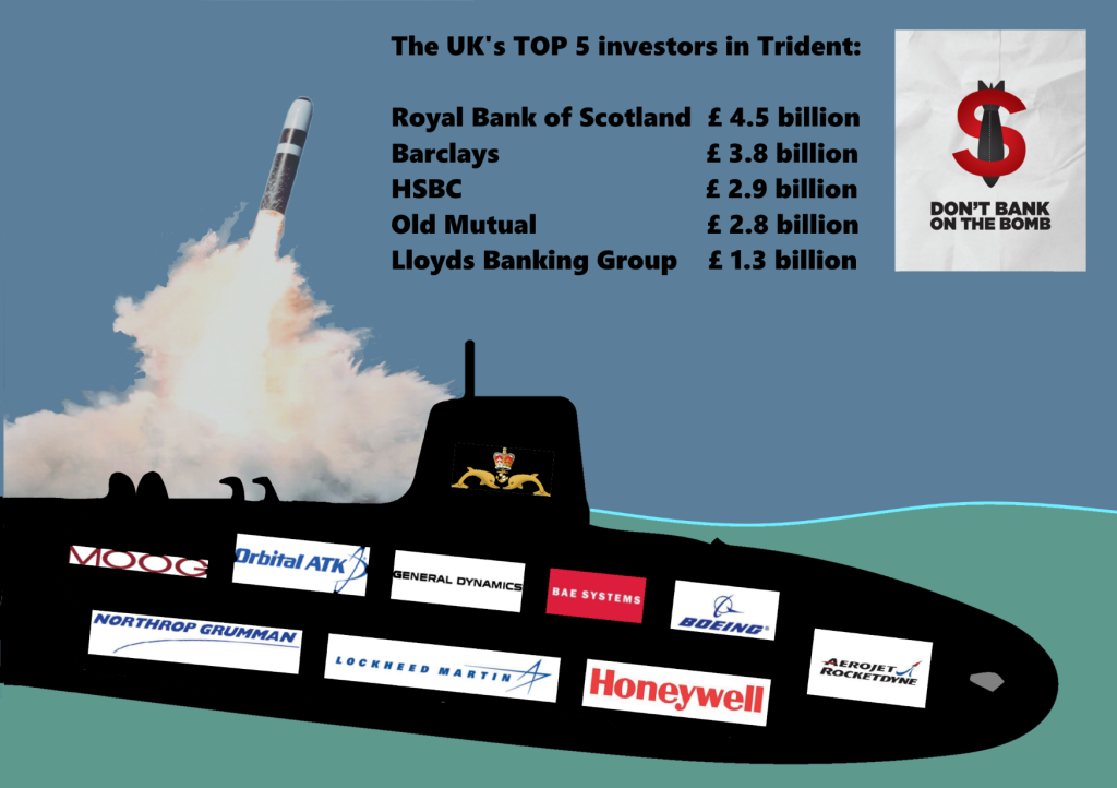 Top UK investors in Trident, and the companies producing Trident II missiles for the UK and US (© PAX)