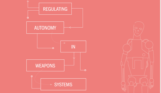 regulating autonomy in weapons systems title page